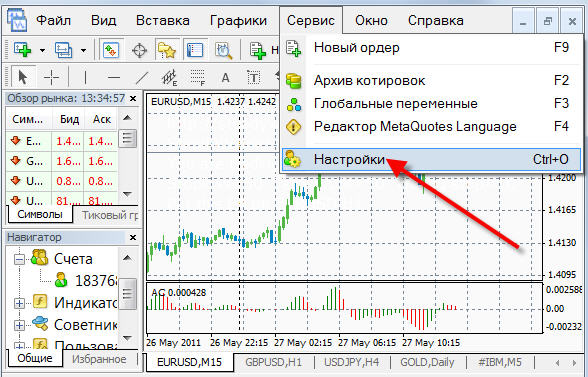 G программа для форекс forex strategije trgovanja