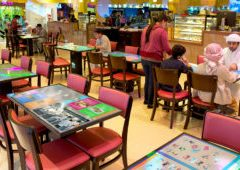 Использование интерактивных столов для бизнеса и в повседневной жизни